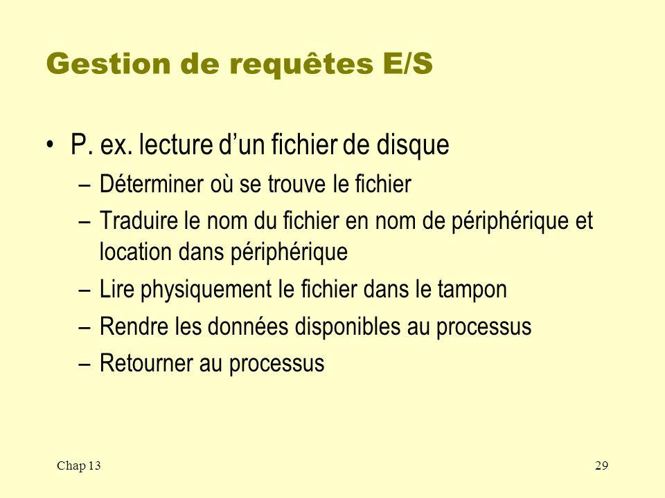 Gestion de requêtes E/S