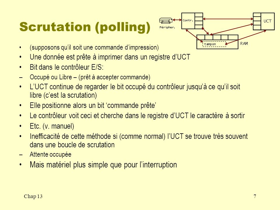 Scrutation (polling) Mais matériel plus simple que pour l'interruption