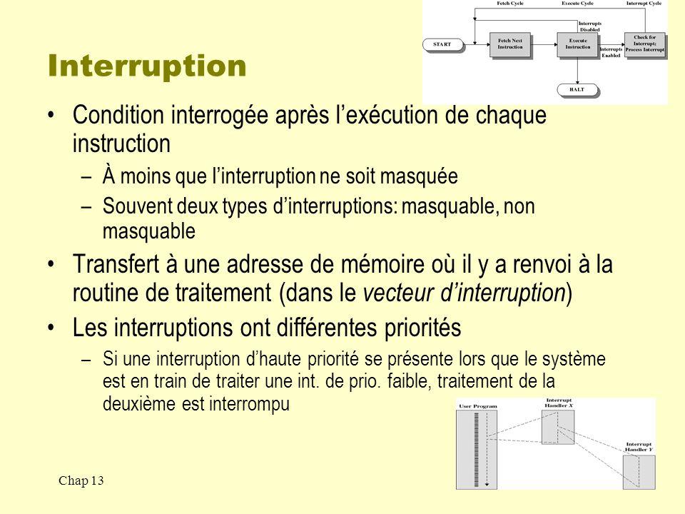 Interruption Condition interrogée après l'exécution de chaque instruction. À moins que l'interruption ne soit masquée.