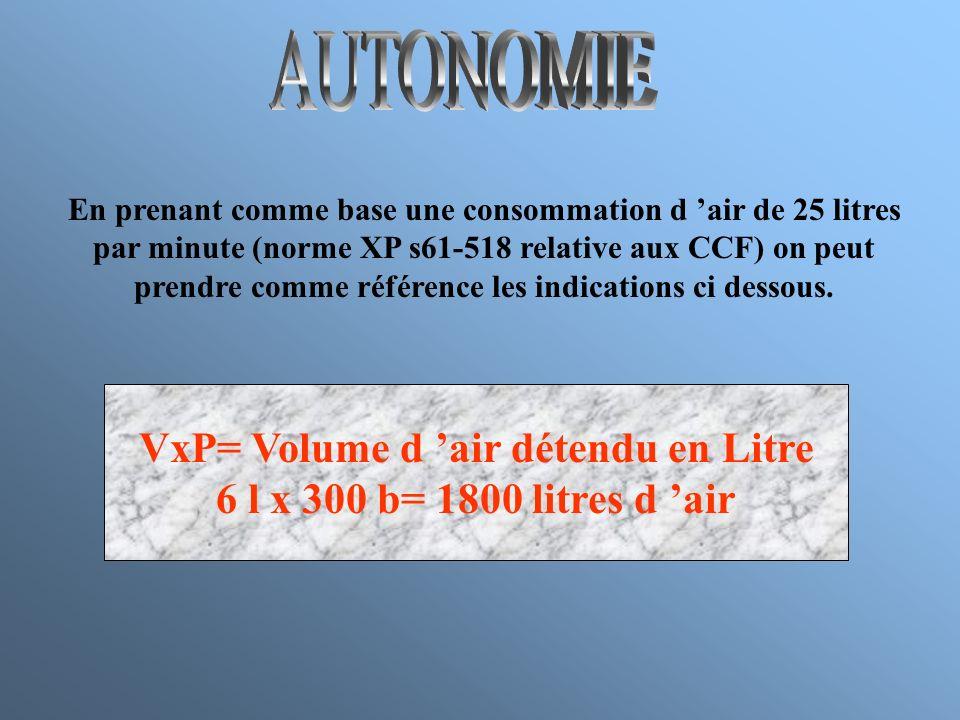 VxP= Volume d 'air détendu en Litre
