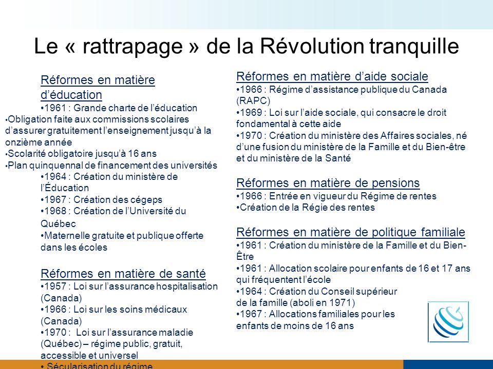 Le « rattrapage » de la Révolution tranquille