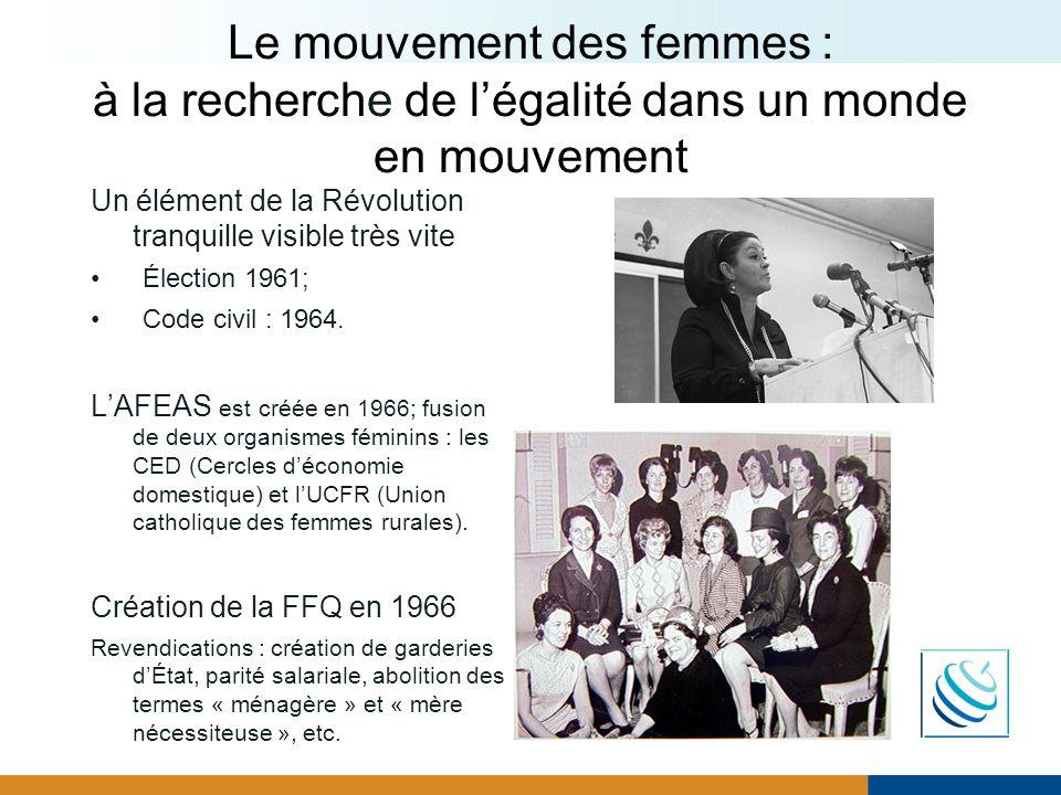 Le mouvement des femmes : à la recherche de l'égalité dans un monde en mouvement
