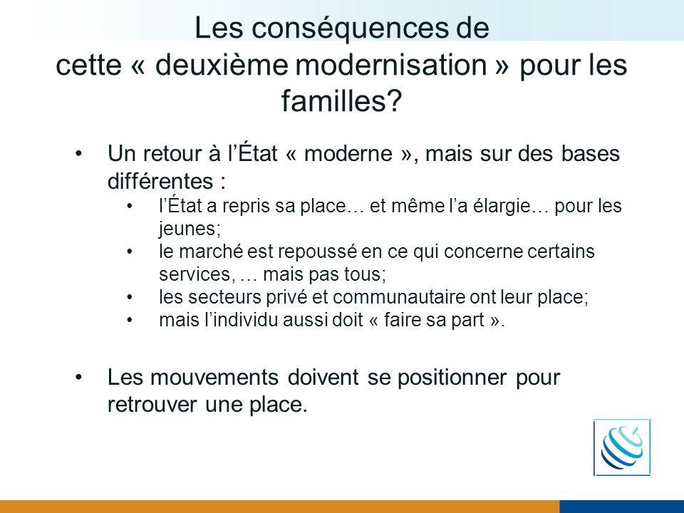 Les conséquences de cette « deuxième modernisation » pour les familles