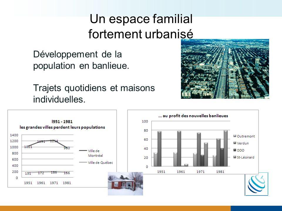 Un espace familial fortement urbanisé