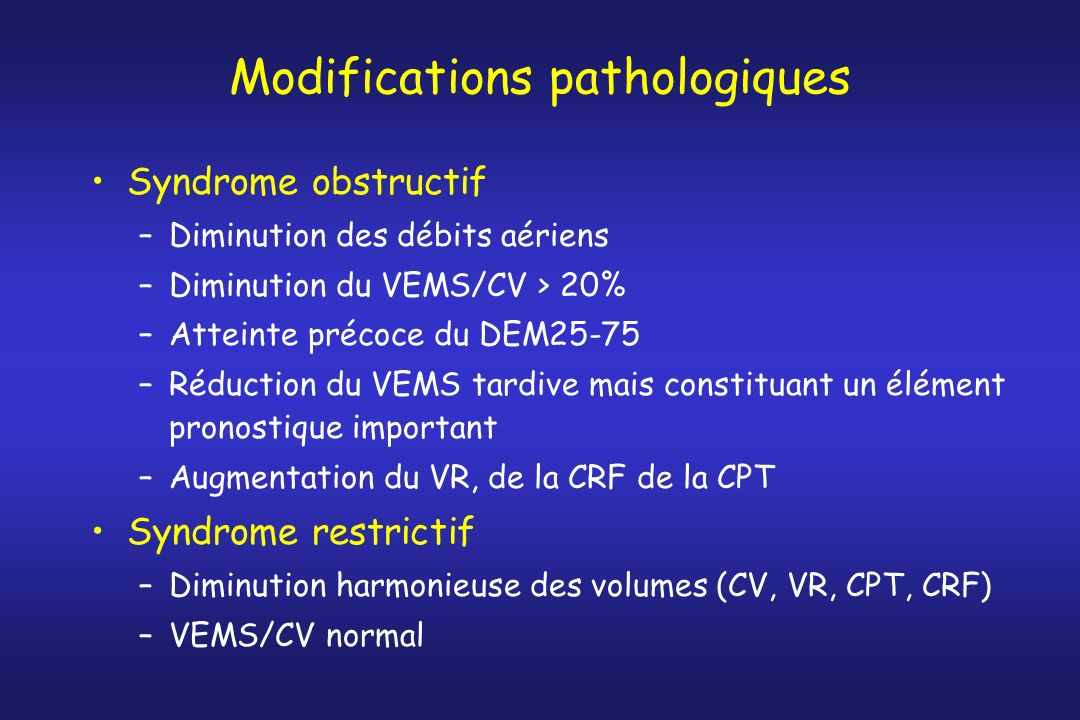 Modifications pathologiques