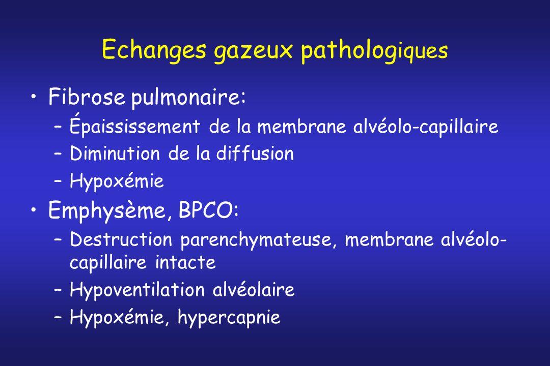 Echanges gazeux pathologiques