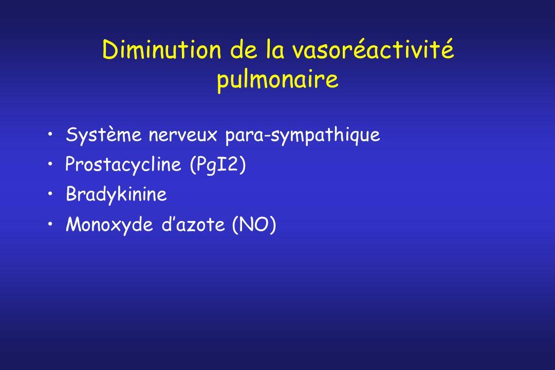 Diminution de la vasoréactivité pulmonaire