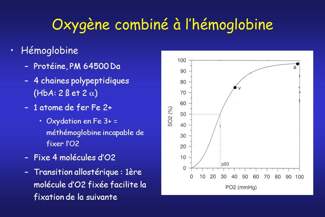 Oxygène combiné à l'hémoglobine