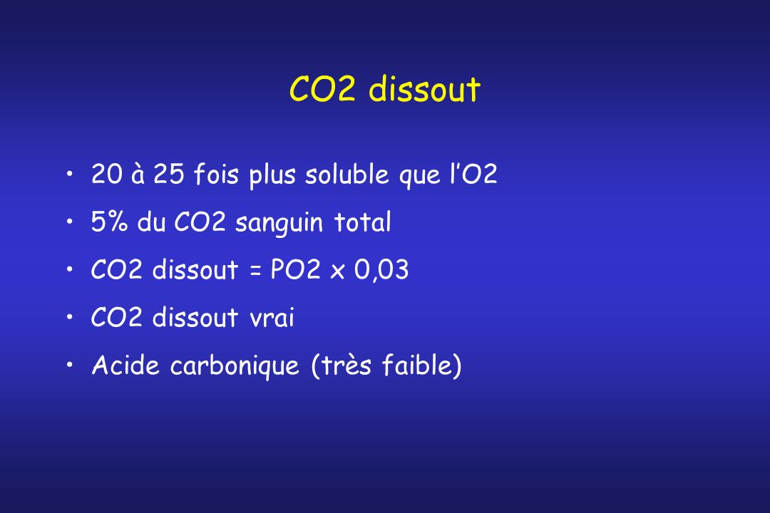 CO2 dissout 20 à 25 fois plus soluble que l'O2 5% du CO2 sanguin total
