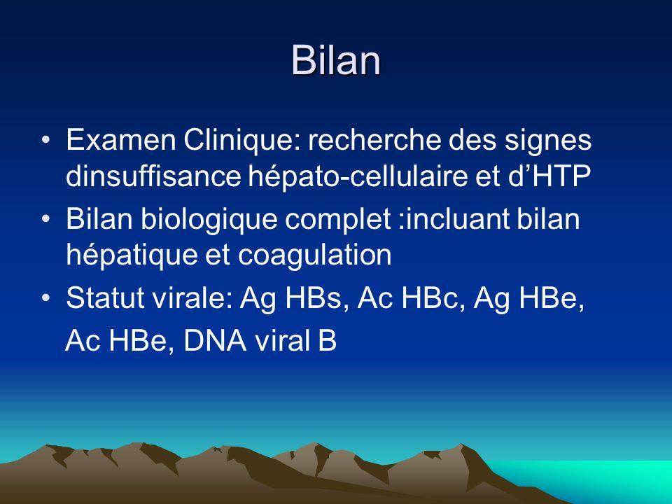 Bilan Examen Clinique: recherche des signes dinsuffisance hépato-cellulaire et d'HTP.
