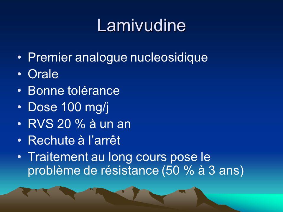 Lamivudine Premier analogue nucleosidique Orale Bonne tolérance