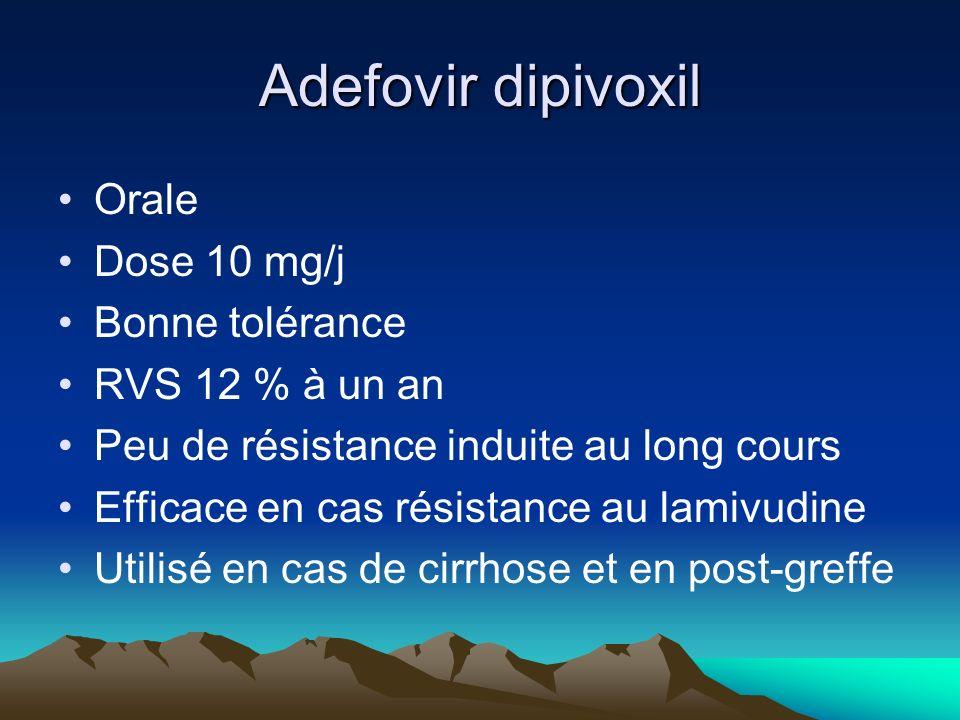 Adefovir dipivoxil Orale Dose 10 mg/j Bonne tolérance RVS 12 % à un an