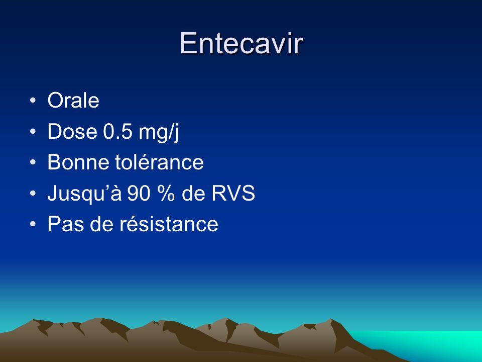 Entecavir Orale Dose 0.5 mg/j Bonne tolérance Jusqu'à 90 % de RVS