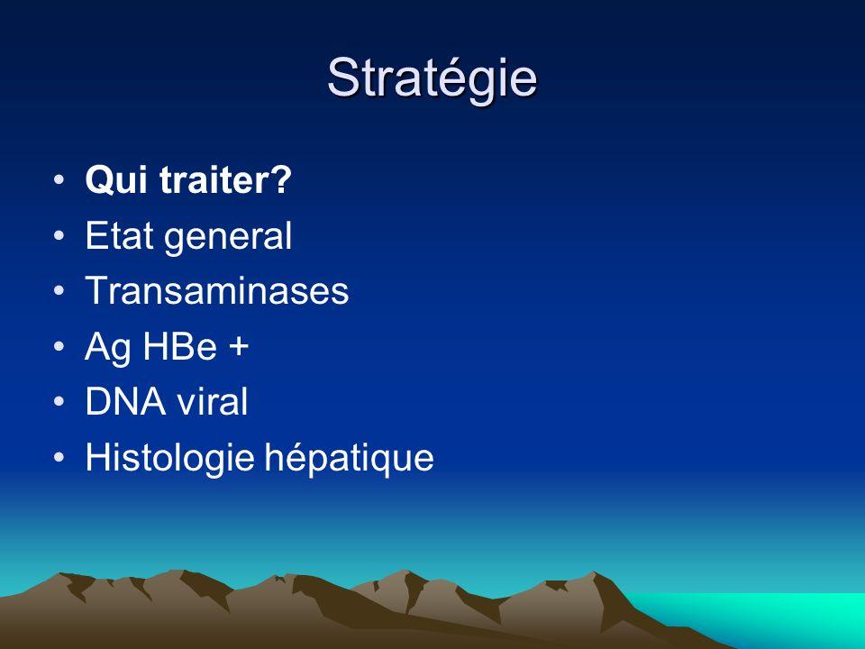 Stratégie Qui traiter Etat general Transaminases Ag HBe + DNA viral