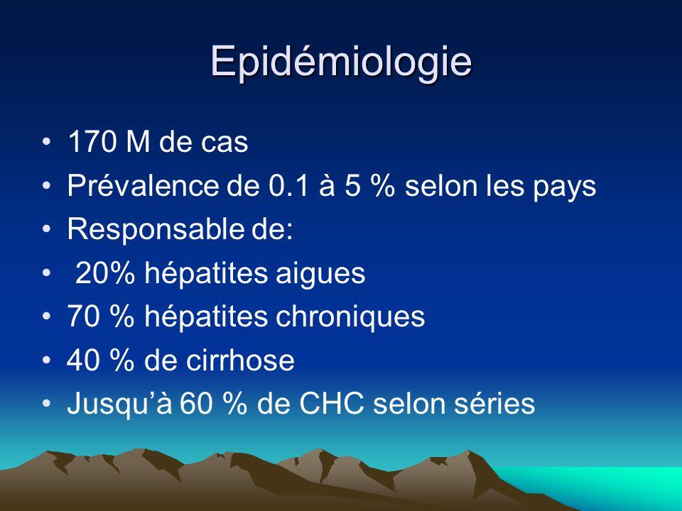 Epidémiologie 170 M de cas Prévalence de 0.1 à 5 % selon les pays