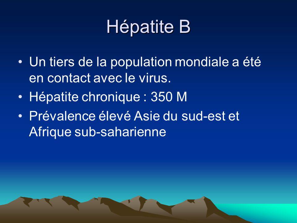 Hépatite B Un tiers de la population mondiale a été en contact avec le virus. Hépatite chronique : 350 M.