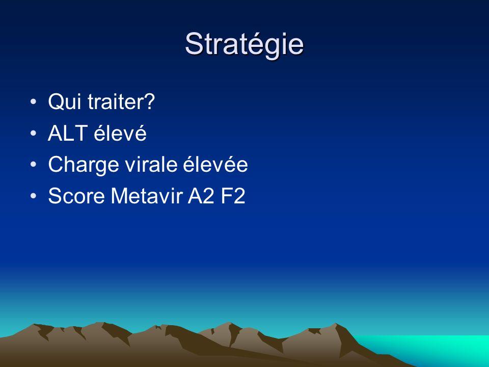 Stratégie Qui traiter ALT élevé Charge virale élevée