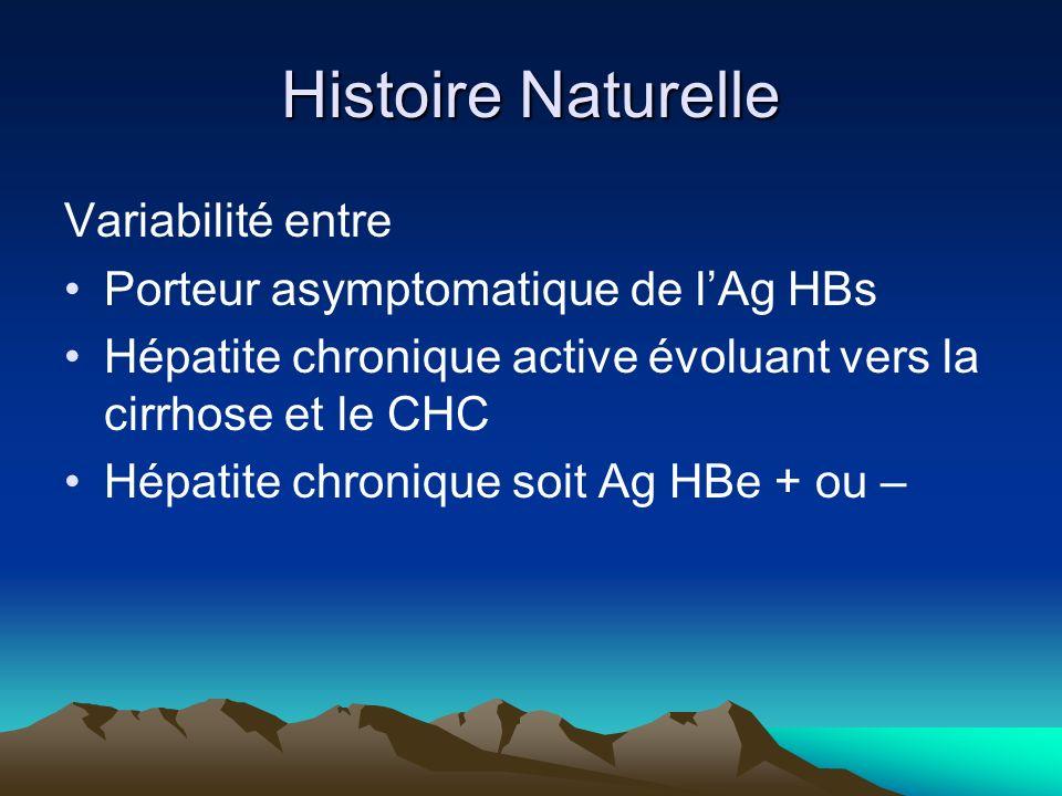 Histoire Naturelle Variabilité entre