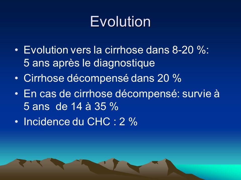 Evolution Evolution vers la cirrhose dans 8-20 %: 5 ans après le diagnostique. Cirrhose décompensé dans 20 %