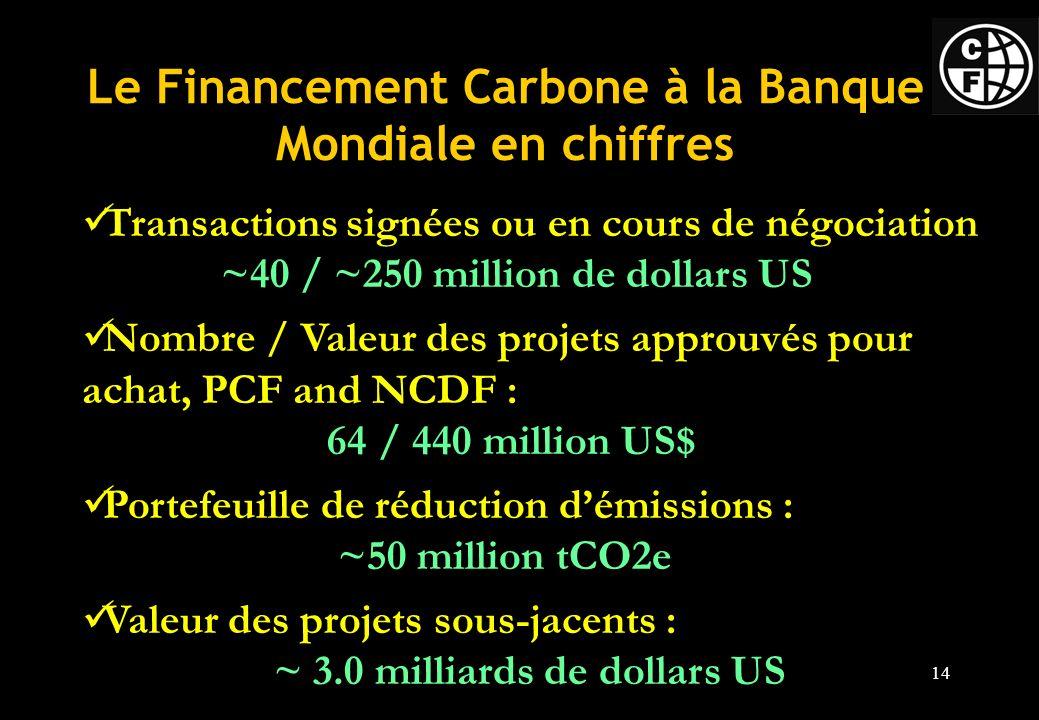 Le Financement Carbone à la Banque Mondiale en chiffres