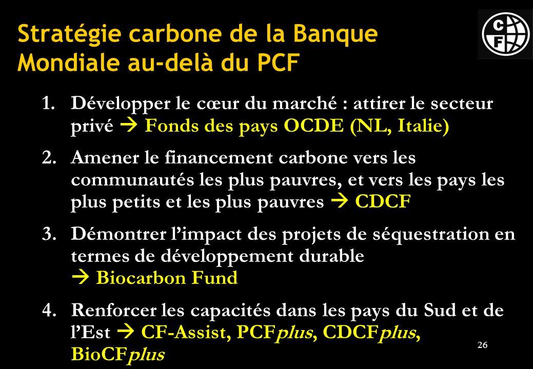 Stratégie carbone de la Banque Mondiale au-delà du PCF