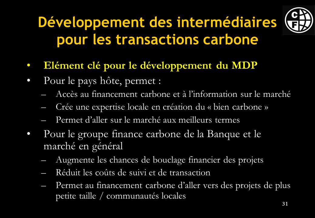 Développement des intermédiaires pour les transactions carbone