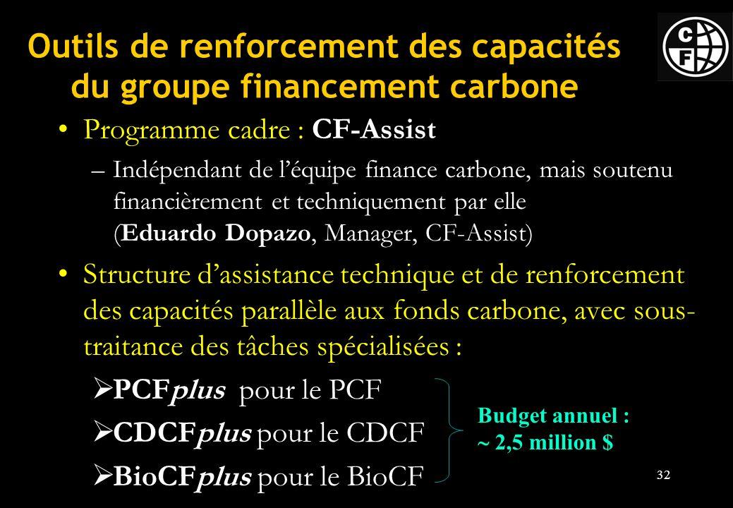 Outils de renforcement des capacités du groupe financement carbone