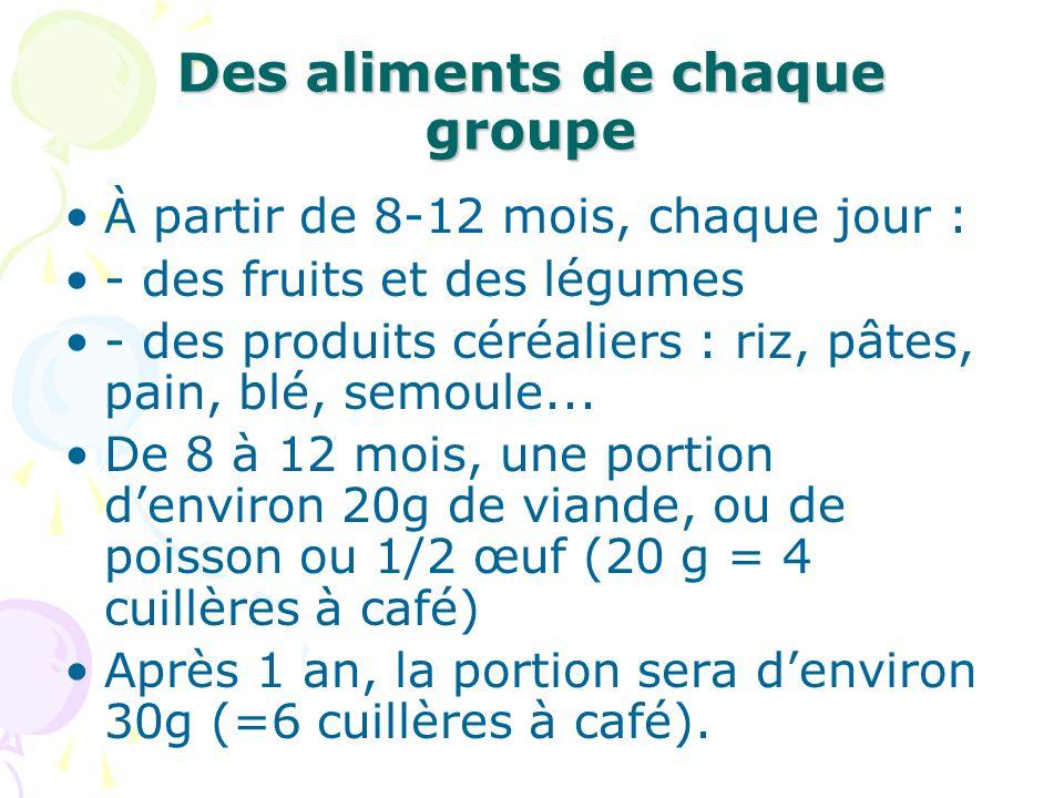 Des aliments de chaque groupe