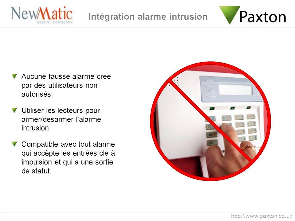 Intégration alarme intrusion