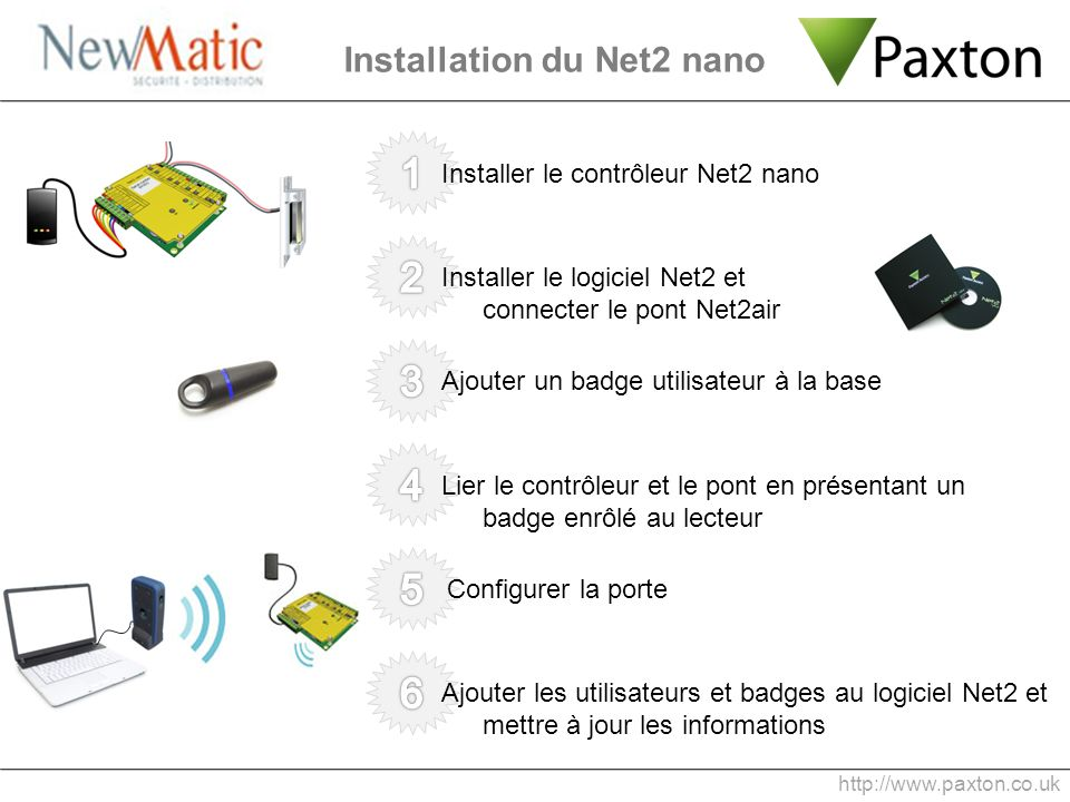 1 2 3 4 5 6 Installation du Net2 nano