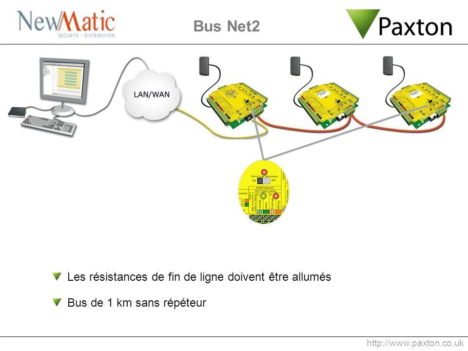 Bus Net2 Les résistances de fin de ligne doivent être allumés