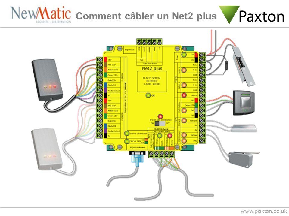 Comment câbler un Net2 plus