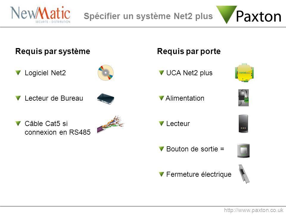 Spécifier un système Net2 plus