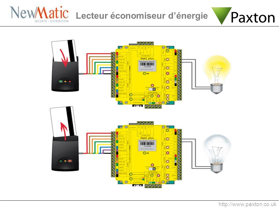 Lecteur+%C3%A9conomiseur+d%E2%80%99%C3%A9nergie responsable formation client ppt t�l�charger paxton net2 plus wiring diagram at reclaimingppi.co