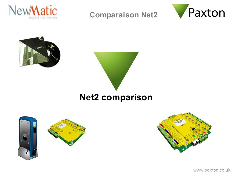 Net2 comparison Comparaison Net2 www.paxton.co.uk 1 min 0:53