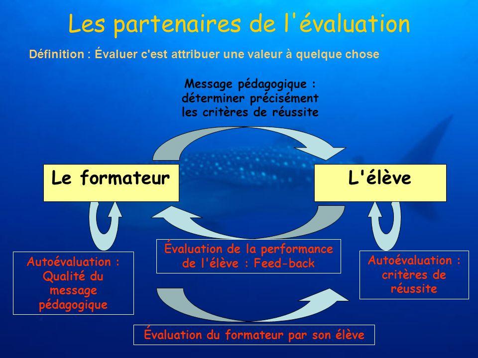 Les partenaires de l évaluation