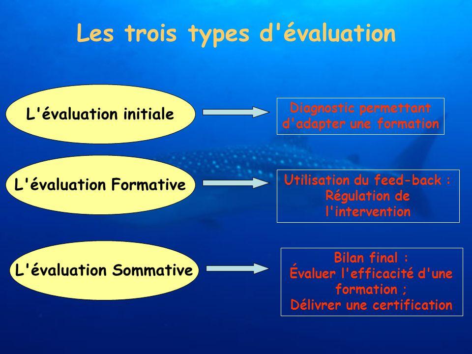 Les trois types d évaluation