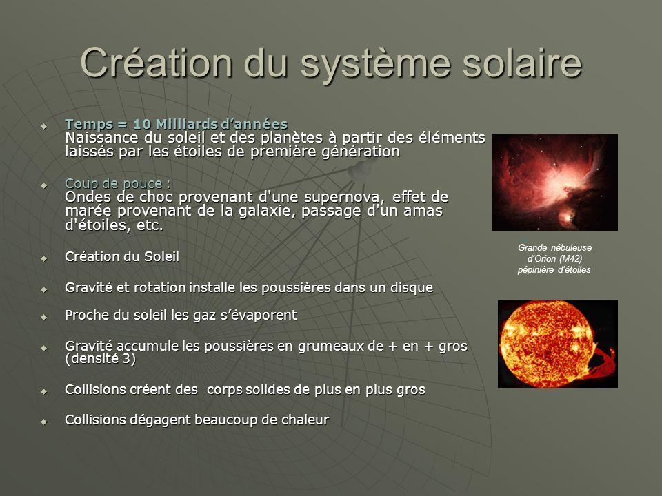 Création du système solaire