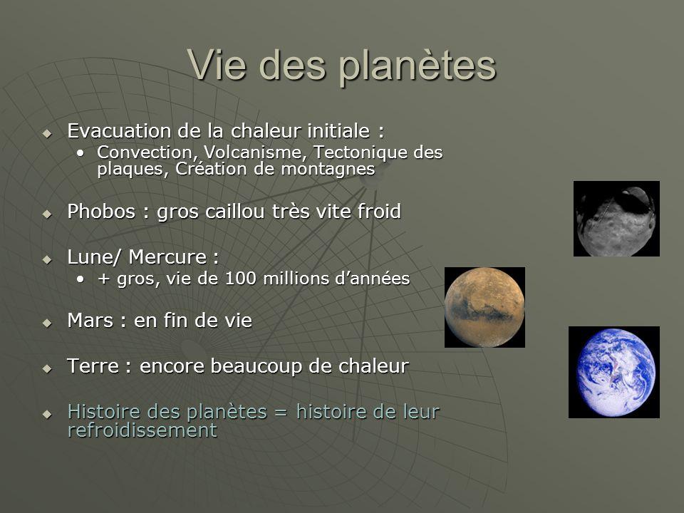 Vie des planètes Evacuation de la chaleur initiale :