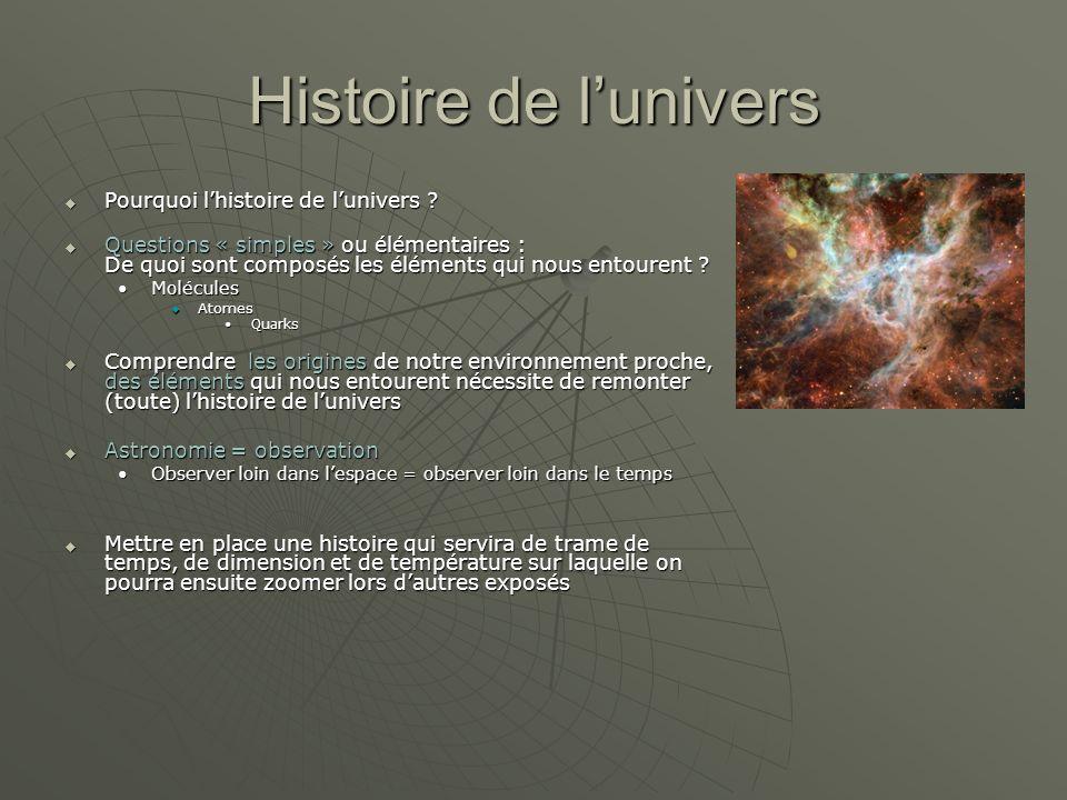 Histoire de l'univers Pourquoi l'histoire de l'univers