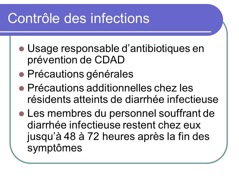 Contrôle des infections