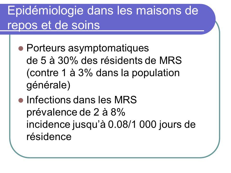 Epidémiologie dans les maisons de repos et de soins