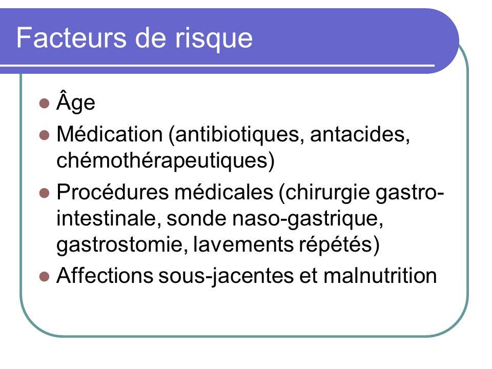 Facteurs de risque Âge. Médication (antibiotiques, antacides, chémothérapeutiques)