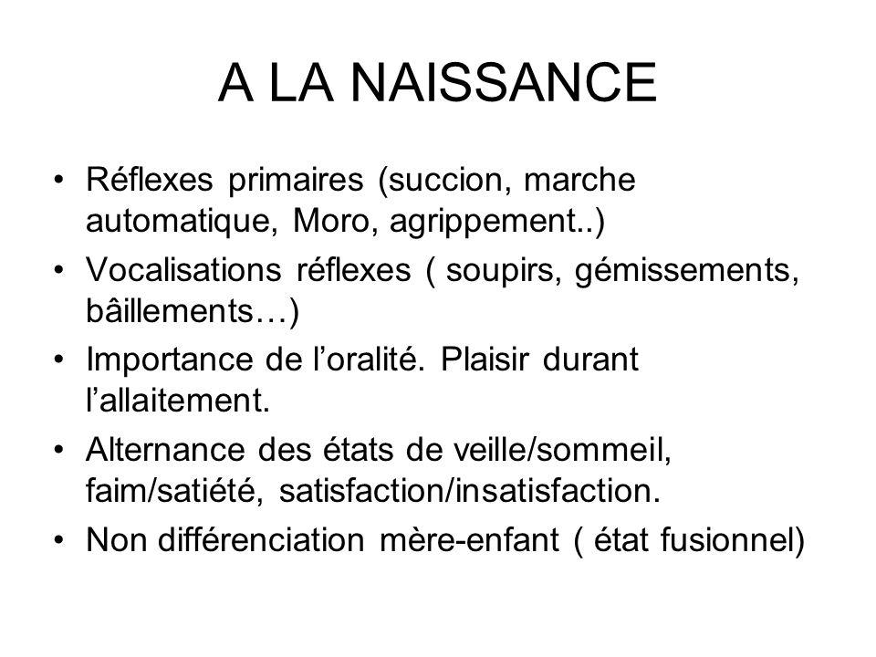 A LA NAISSANCE Réflexes primaires (succion, marche automatique, Moro, agrippement..) Vocalisations réflexes ( soupirs, gémissements, bâillements…)