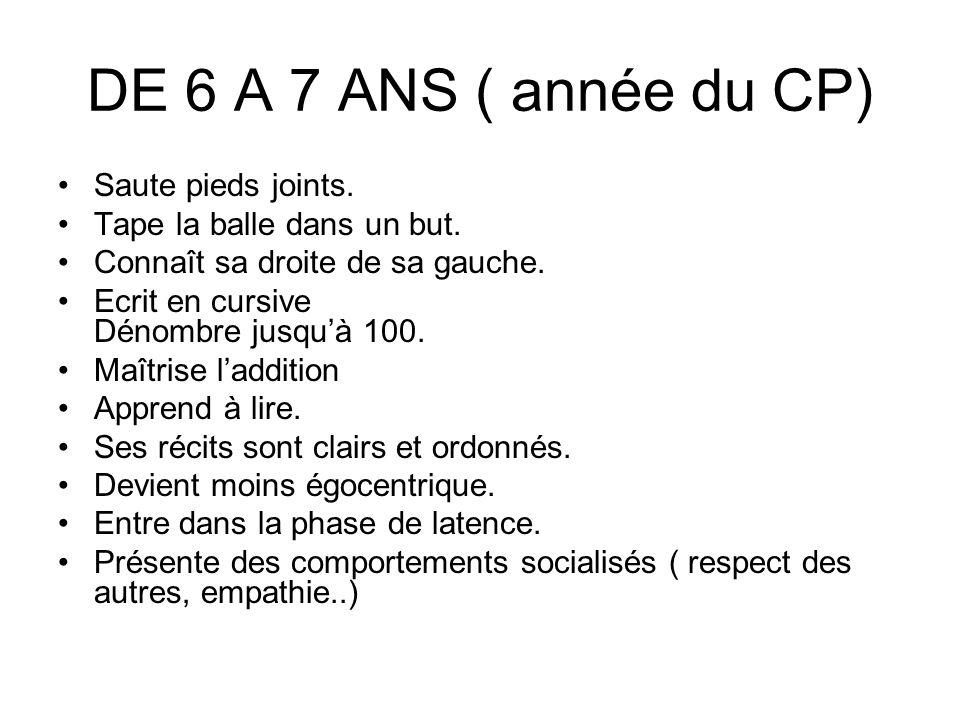 DE 6 A 7 ANS ( année du CP) Saute pieds joints.