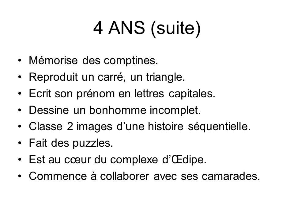 4 ANS (suite) Mémorise des comptines. Reproduit un carré, un triangle.