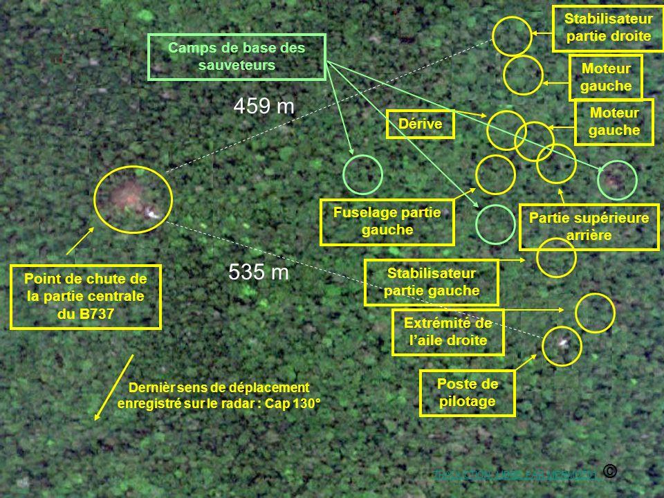 459 m 535 m Stabilisateur partie droite Camps de base des sauveteurs