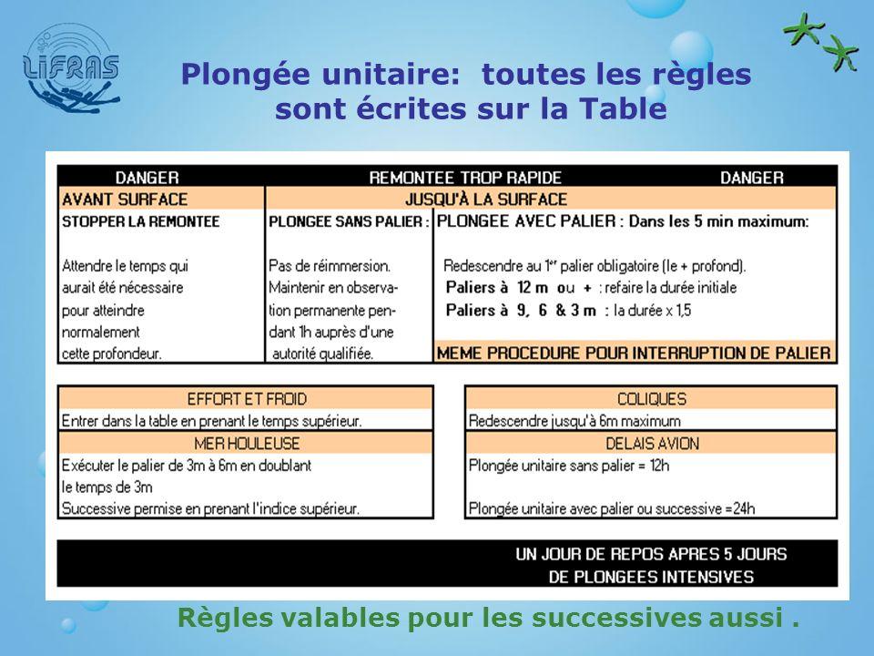 Plongée unitaire: toutes les règles sont écrites sur la Table