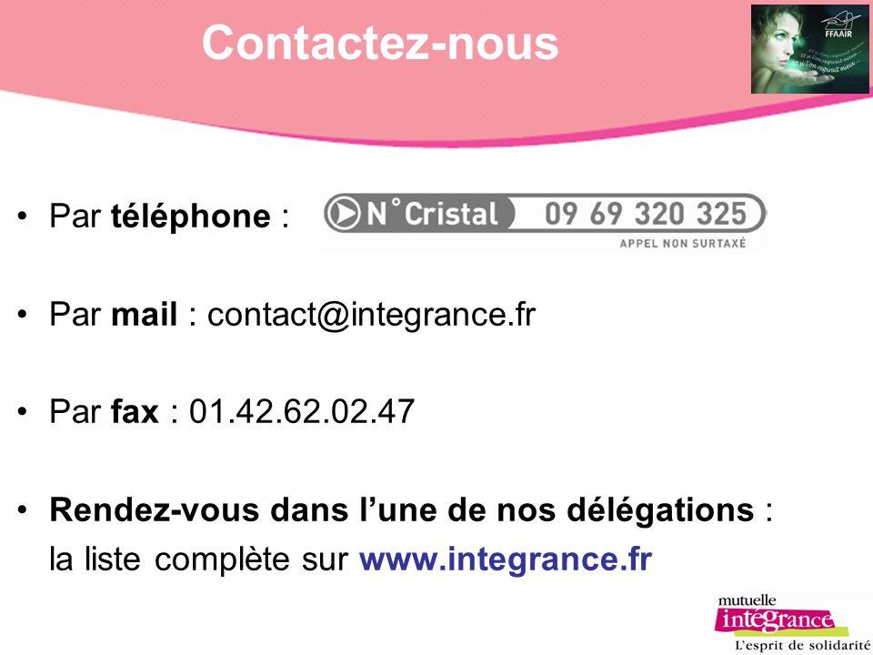 Contactez-nous Par téléphone : Par mail : contact@integrance.fr