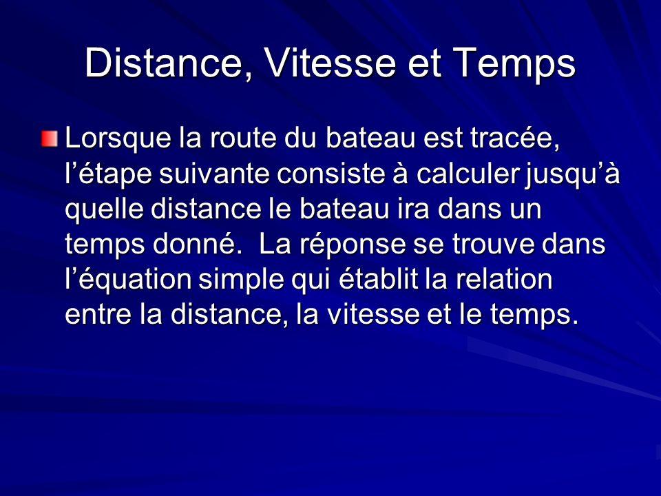 Distance, Vitesse et Temps